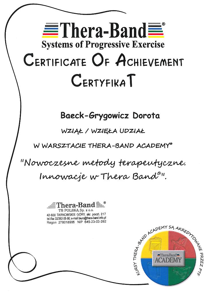 Thera Band Academy
